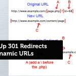 Setting Up 301 Redirects for Dynamic URLs