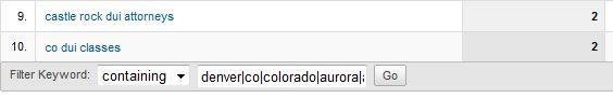 keywordfilter