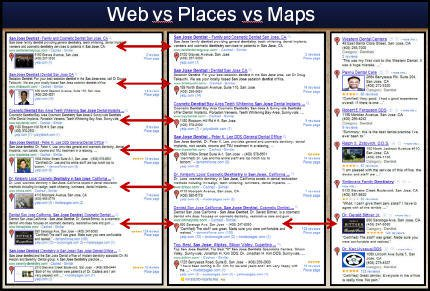 Web vs. Places vs. Maps screenshots