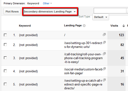 not provided landing page