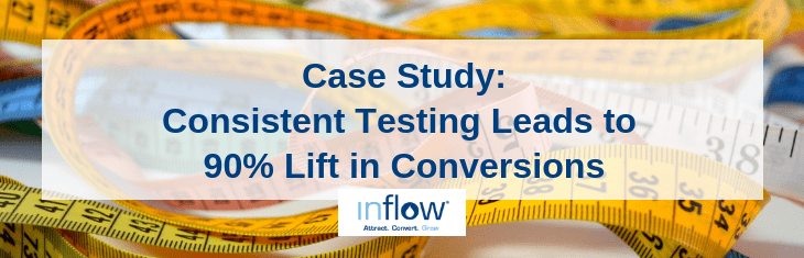 Case Study: Consistent Testing Leads to 90% Lift in Conversions