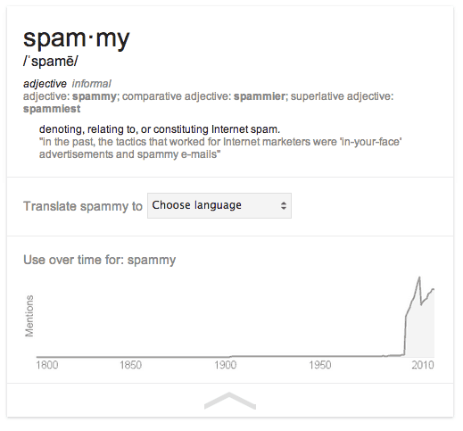 Google defines spammy