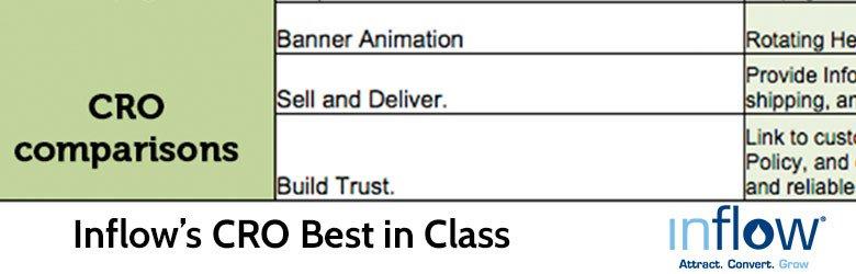 Inflow's CRO Best In Class