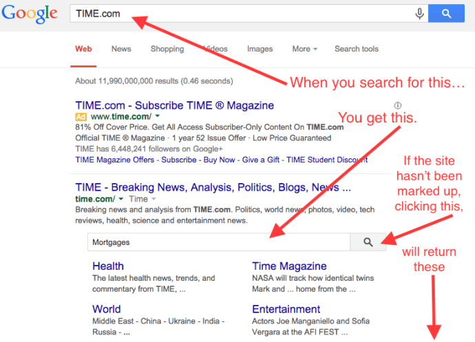 time-sitesearch