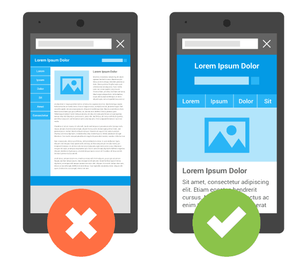 Two illustrations of smartphones displaying websites. An X is over the smartphone on the left. The website displayed has a title at the top left, a search bar on the top right, a menu along the right side and small font text in the center. A checkmark is over the smartphone on the right. The website displayed has a title at the top, beneath it is a search bar, followed by a menu. Beneath is text.