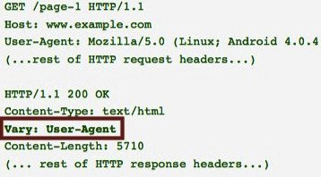 Code as follows: Get /page-1 H T T P/1.1. Host: www.example.com. User-agent: Mozilla/5.0 (Linux, Android 4.0.4. (?rest of H T T P request headers . . .) H T T P/1.1 200 O K. Content-Type: Text/html. Vary: User-agent. Content-length: 5710. (?rest of H T T P response headers...).