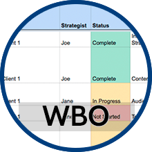 SEO workflow template
