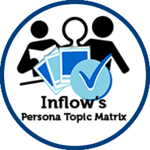 Inflow's Persona Topic Matrix