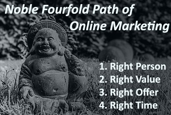 The Noble Fourfold Path of Marketing