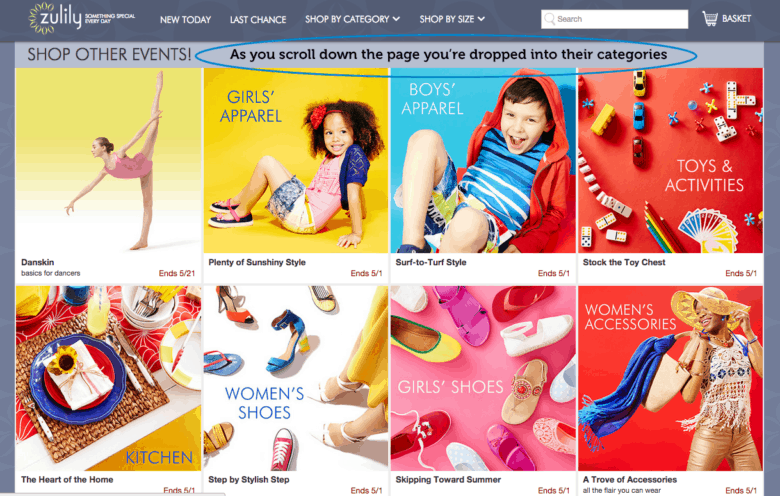 Zulily Categories