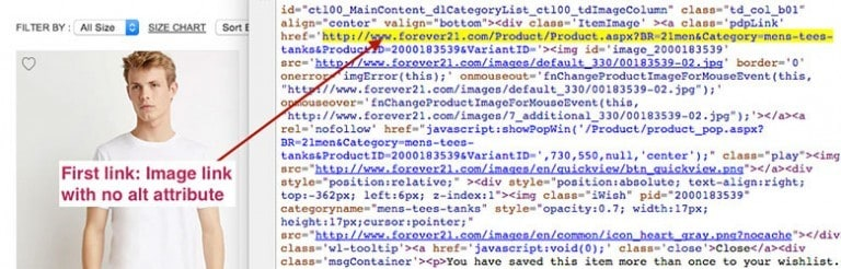 """Forever 21 screenshot of a photograph of a model in a t-shirt on the left.  On the right is a page of code. An arrow labeled """"First link: Image link with no alt attribute"""" points from the model to a link at the top of the code."""