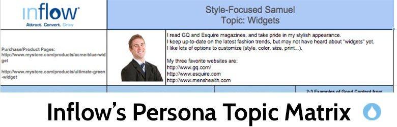 Inflow's persona topic matrix