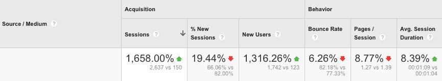 analytics-metrics