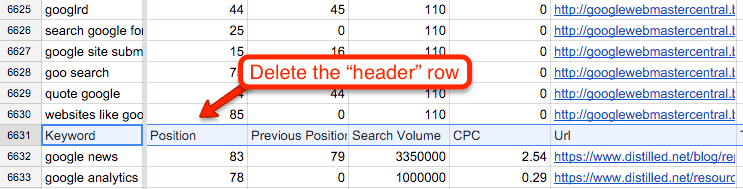 Tips for running SEMRush reports imports/exports