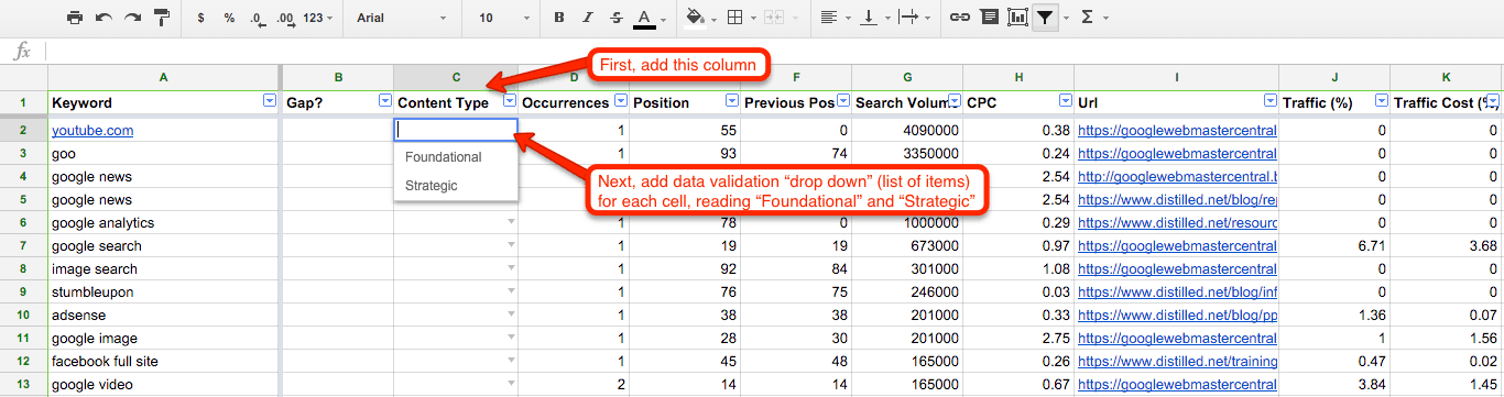"""A table screenshot. An arrow pointing to Cell C 1 """"Content Type"""" is labeled """"First, add this column."""" An arrow pointing to cell C 2 is labeled """"Next, add data validation drop down (list of items) for each cell, reading 'foundational' and 'strategic.'"""" The table columns are labeled as follows: keyword, gap?, Content type, occurrences, position, previous pos, search volume, C P C, U R L, Traffic (%), Traffic Cost, Competition."""