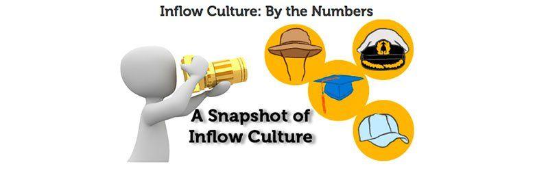 snapshot of inflow culture