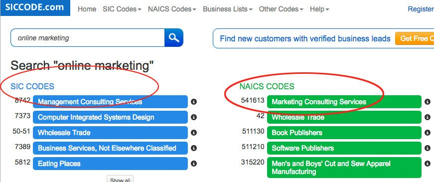 SIC and NAICS Codes for the Marketing Industry