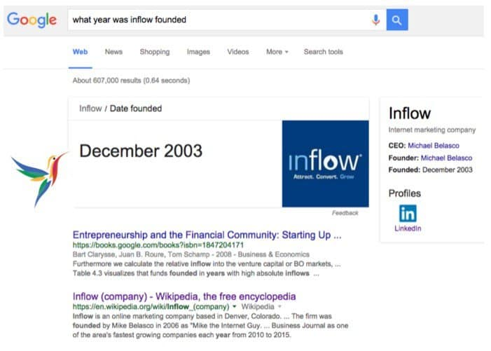 Google Answer Box Using Knowledge Graph Data