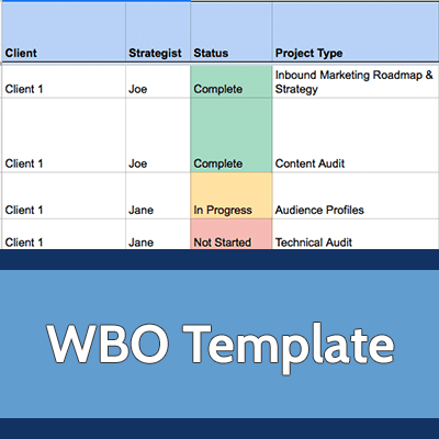 WBO template