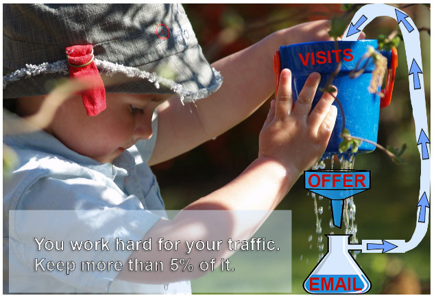 Child with Marketing Funnel