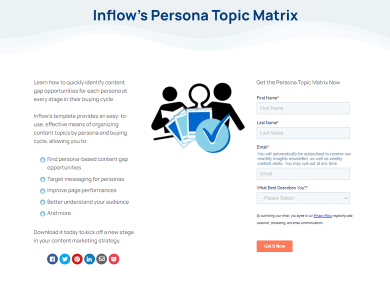 GoInflow.com offer landing page. Page title: Inflow's Persona Topic Matrix. On the left, text describes the benefits of the Persona Topic Matrix. On the right, three text fields and a dropdown box from top to bottom as follows: First Name, Last Name, Email, What Best Describes You? and a button labeled Get it Now.