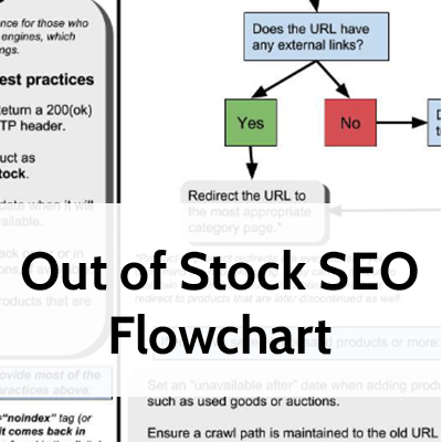 Out of stock flowchart CTA