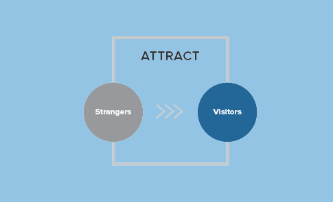 Attracting visitors illustration