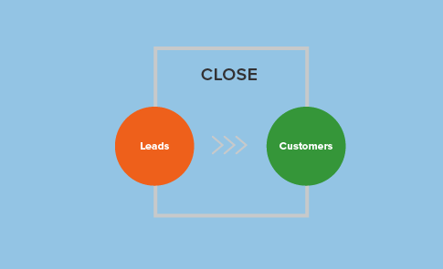 converting leads to customers