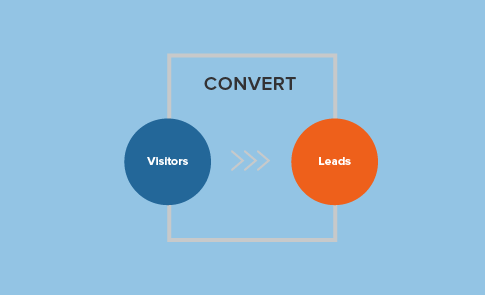 Converting visitors to Leads illustration