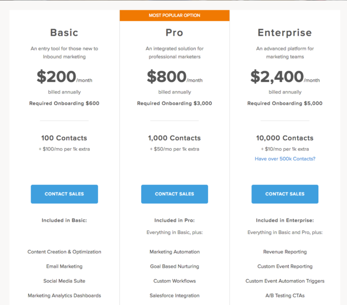 HubSpot pricing table 2016