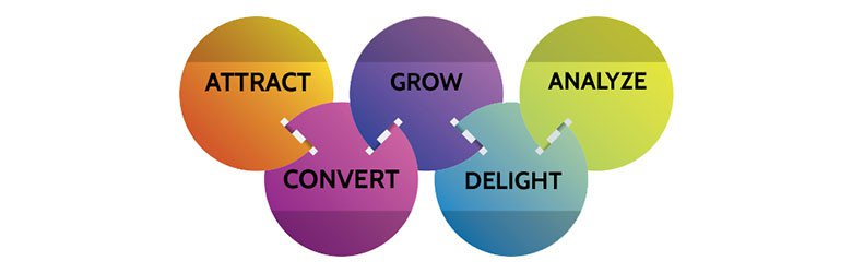 five core services of ecommerce inbound marketing