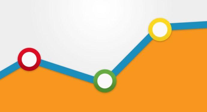 Measuring and Analyzing inbound marketing