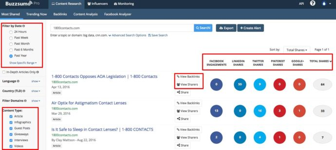 1800Contacts on BuzzSumo