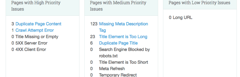 Moz Pro Crawl - Pages Report