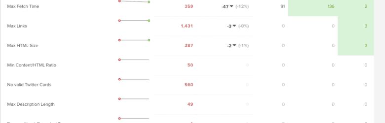 DeepCrawl Rankings Screenshot