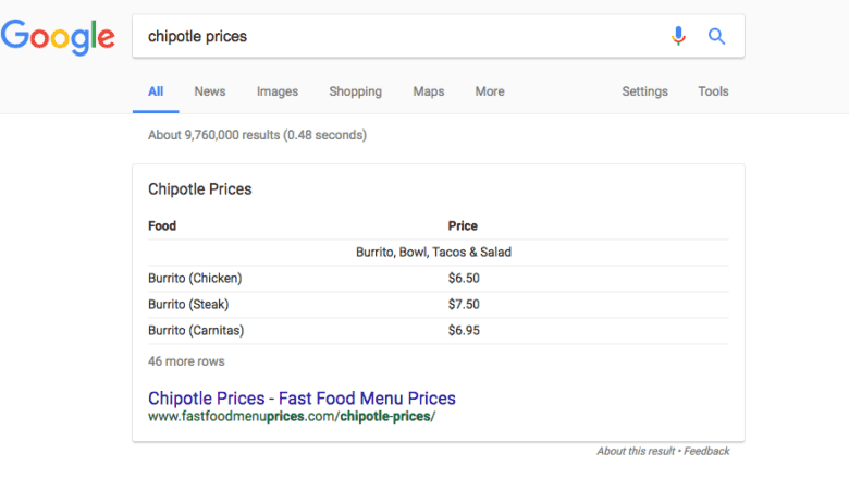 Example of a table featured snippet.