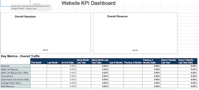 Website KPI Dashboard Template. At the top are two boxes labeled Overall sessions and Overall revenue. At the bottom a table titled Key metrics - overall traffic.