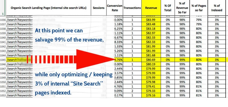 Site Search SEO Screenshot