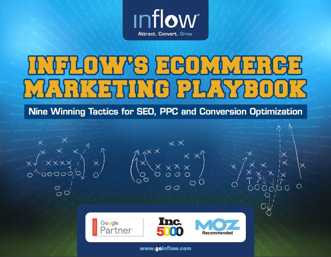 Inflow's eCommerce Marketing Playbook Blog Form Image