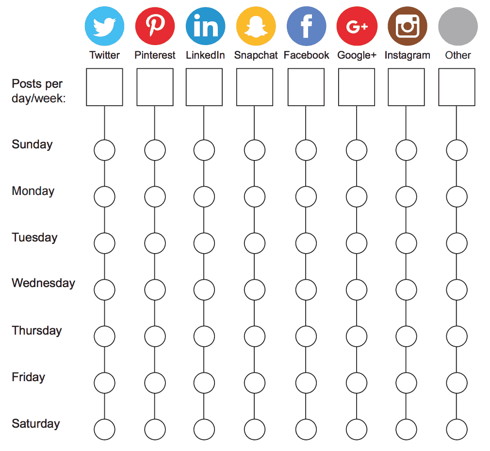 Social Media Posting Frequency Screenshot from the Inflow Social Strategy Planning Worksheet