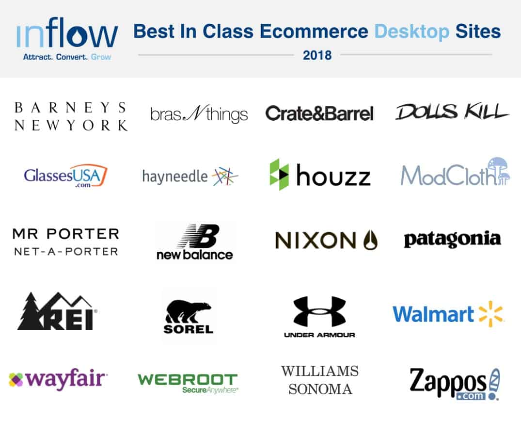 The 20 Best in Class eCommerce Desktop Sites of 2018