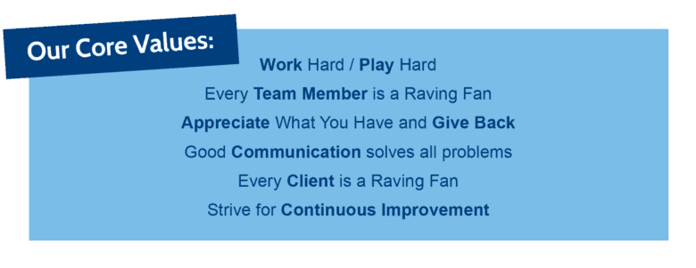 Inflow's Core Values: Work Hard / Play Hard; Every Team Member is a Raving Fan; Appreciate What You Have and Give Back; Good Communication Solves all Problems; Every Client is a Raving Fan; Strive for Continuous Improvement