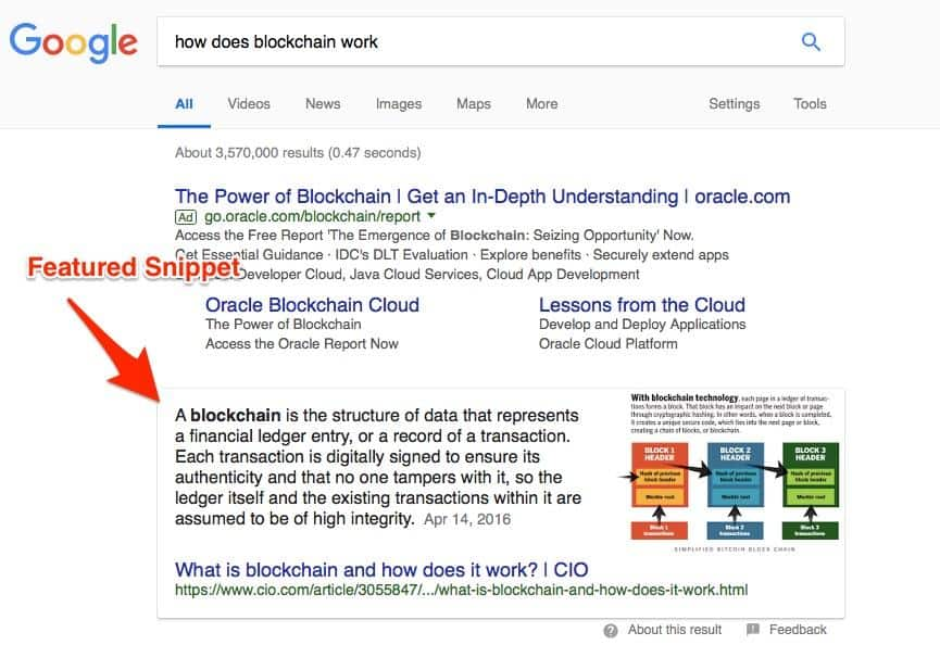 Featured Snippets: How Does Blockchain Work?