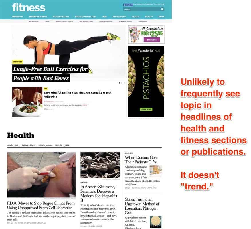 """Fitness site and Health site screenshot. Both sites do not have any articles featuring Kombucha on their homepage. Sites are labeled: Unlikely to frequently see topic in headlines of health and fitness sections or publications. It doesn't """"trend."""""""