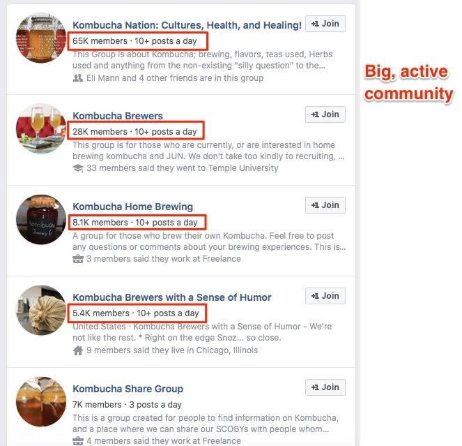 A screenshot of 5 Facebook Kombucha groups labeled Big Active Community. The number of members and posts a day are circled in the first 4 groups as follows: Kombucha Nation: Cultures, Health and Healing! 65 K members, 10 plus posts a day; Kombucha Brewers, 28 K members, 10 plus posts a day; Kombucha Home Brewing: 8.1 K members, 10 plus posts a day; Kombucha Brewers with a Sense of Humor: 5.4 K members, 10 plus posts a day.