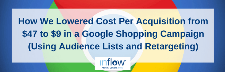 How We Lowered Cost Per Acquisition from $47 to $9 in a Google Shopping Campaign (Using Audience Lists and Retargeting)