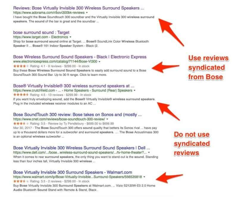 The CRO and SEO Impact of Syndicated Reviews