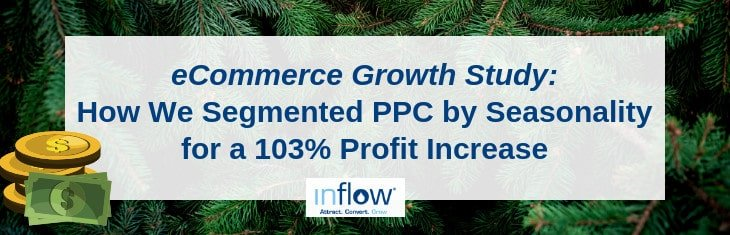 eCommerce Growth Study: How We Segmented PPC by Seasonality for a 103% Profit Increase