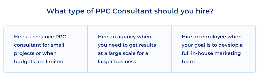 What type of PPC Consultant should you hire?