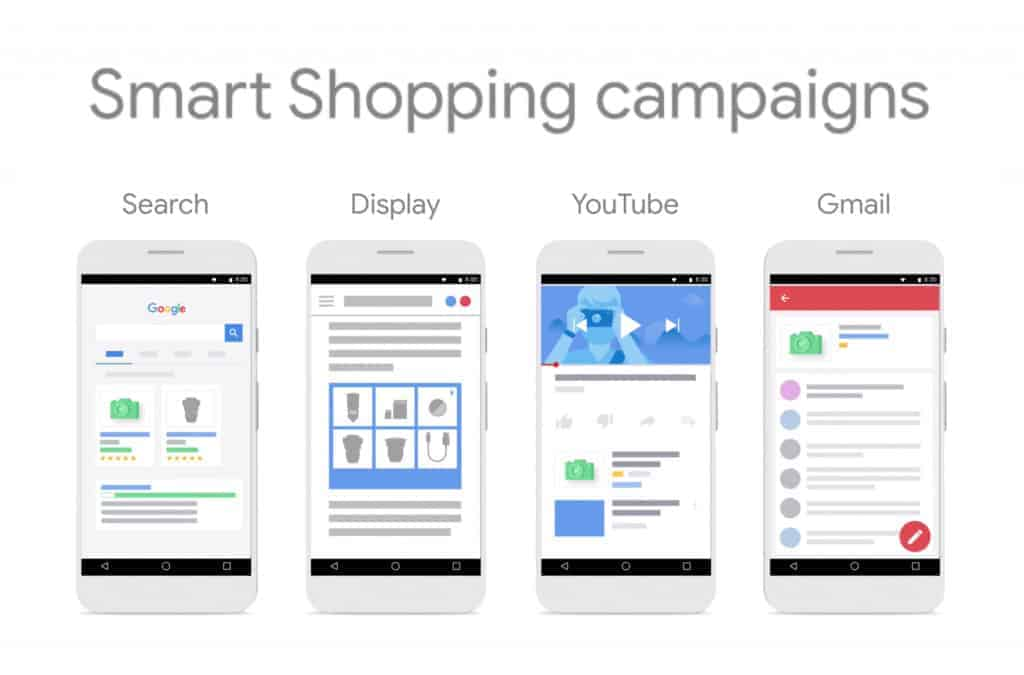 Smart Shopping Campaigns: Search, Display, YouTube and Gmail.